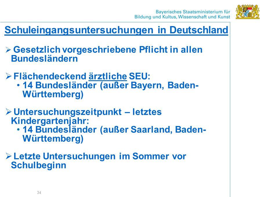 Schuleingangsuntersuchungen in Deutschland