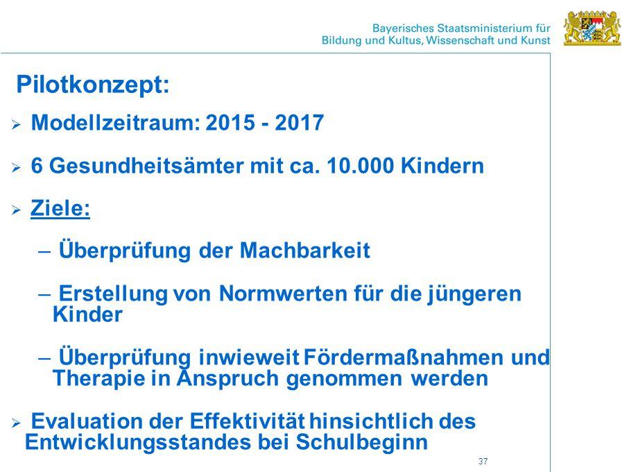 Pilotkonzept: Modellzeitraum: 2015 - 2017