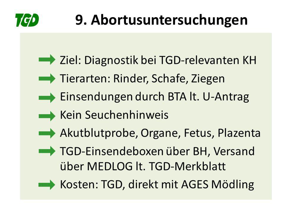 9. Abortusuntersuchungen