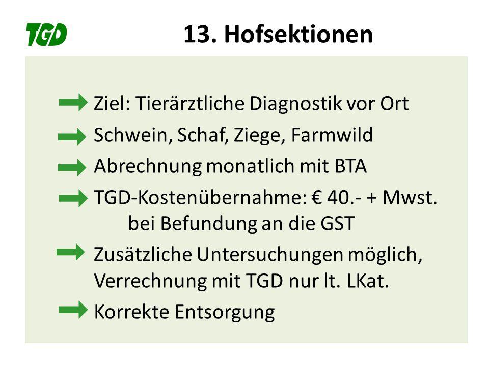 13. Hofsektionen Ziel: Tierärztliche Diagnostik vor Ort