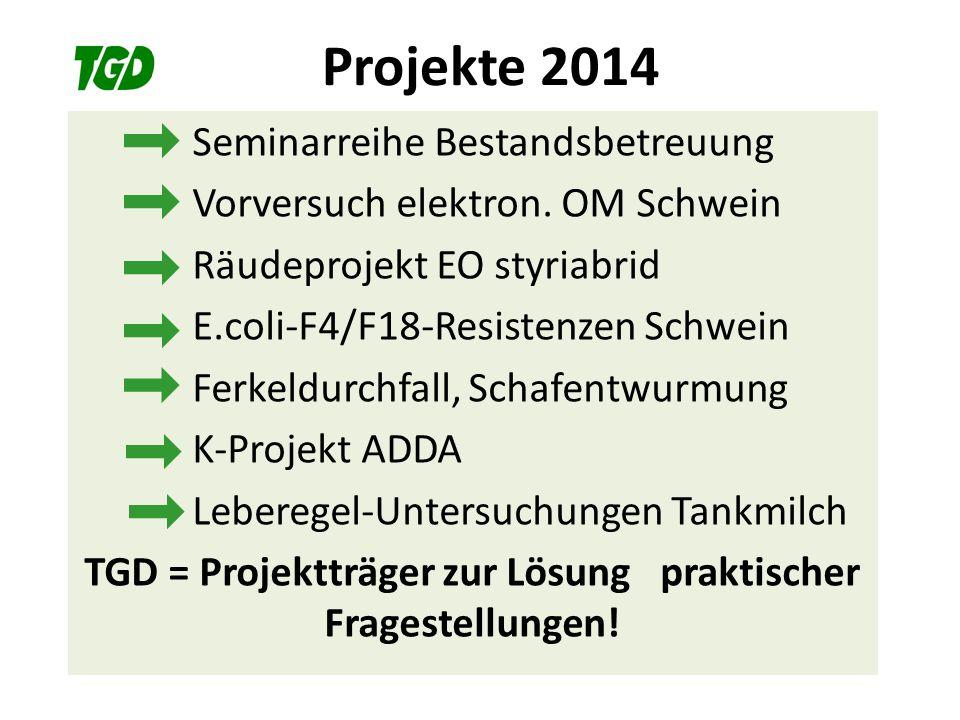 TGD = Projektträger zur Lösung praktischer Fragestellungen!