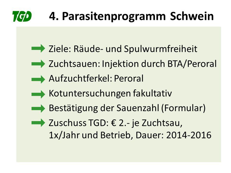 4. Parasitenprogramm Schwein