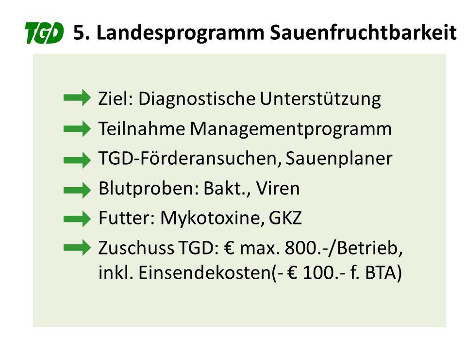 5. Landesprogramm Sauenfruchtbarkeit