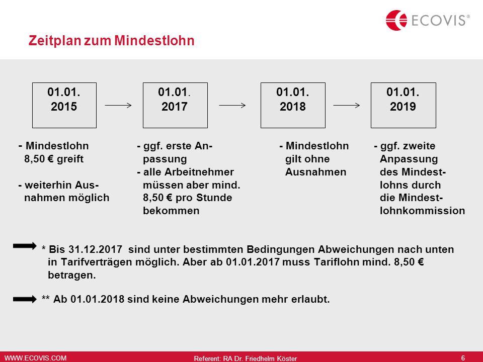 Zeitplan zum Mindestlohn