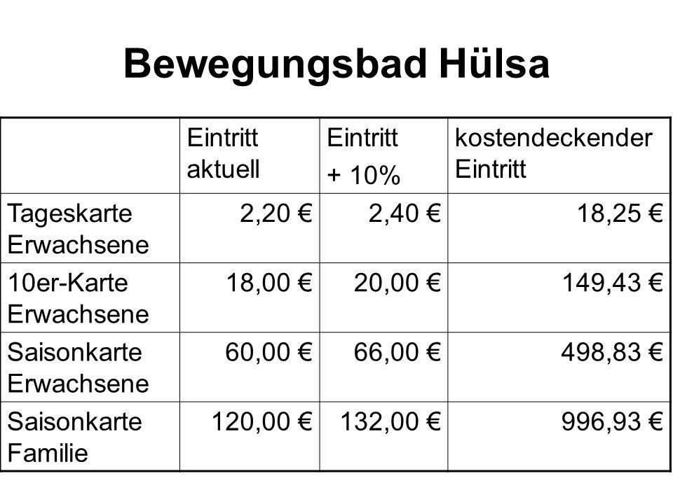 Bewegungsbad Hülsa Eintritt aktuell Eintritt + 10%