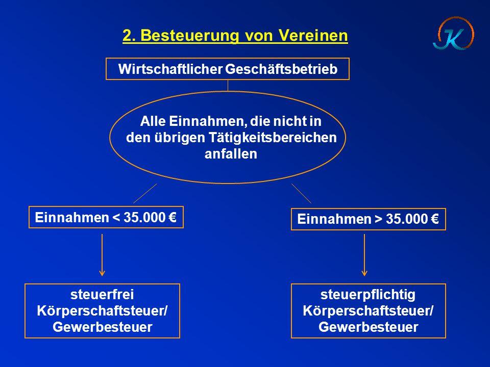 2. Besteuerung von Vereinen