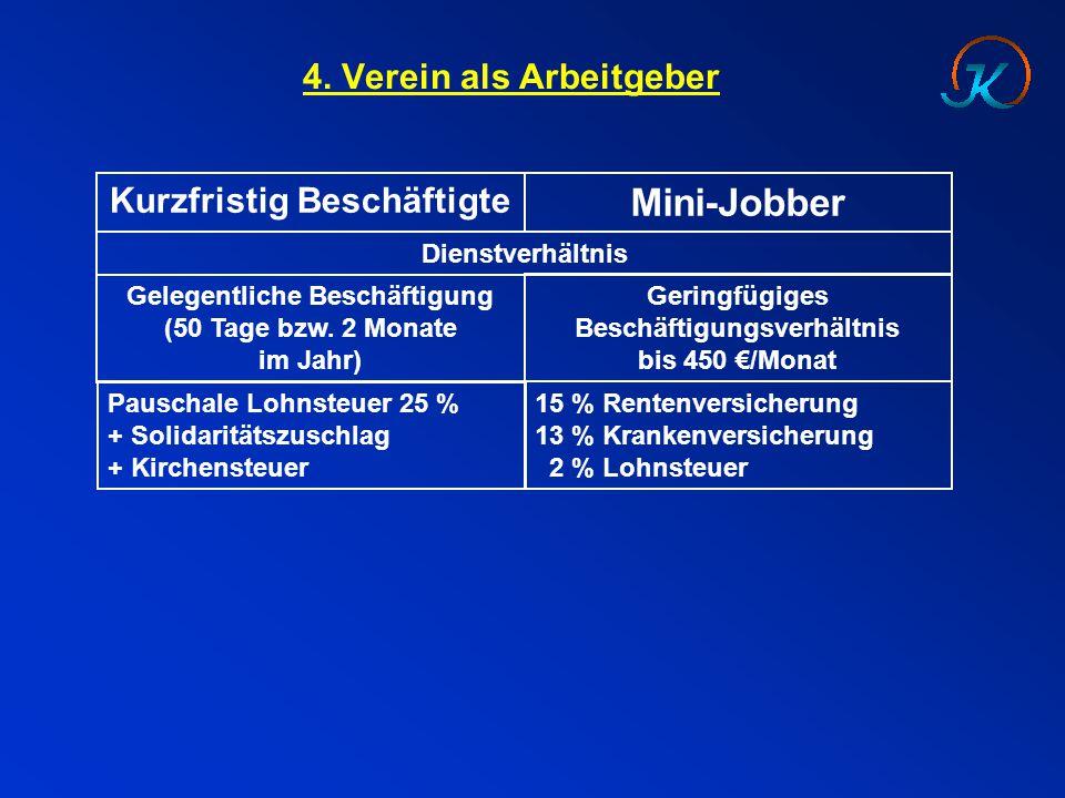 4. Verein als Arbeitgeber