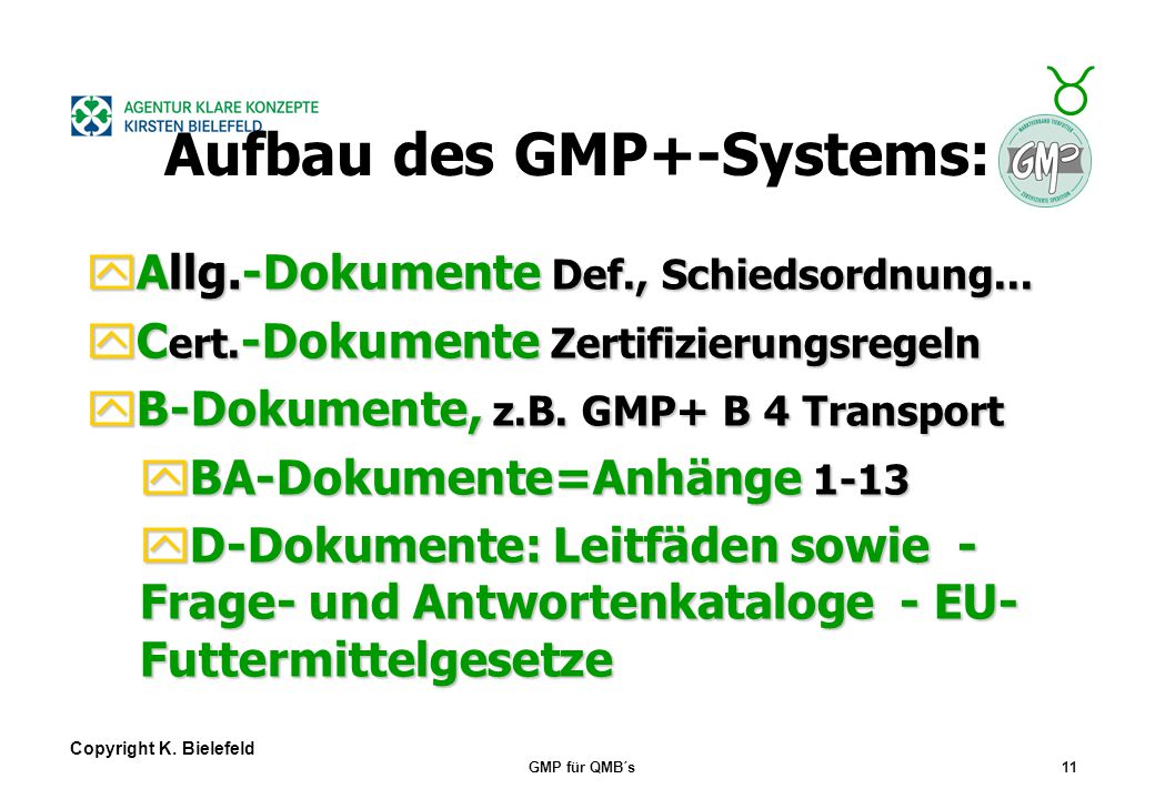 Aufbau des GMP+-Systems: