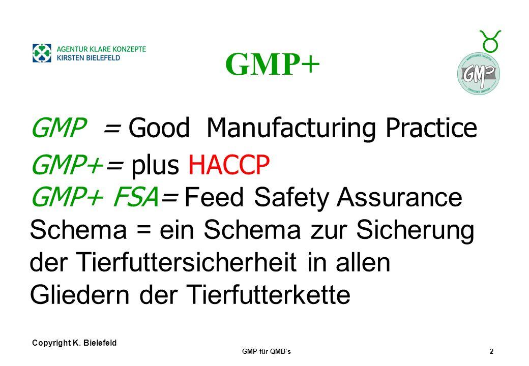 GMP+ GMP = Good Manufacturing Practice GMP+= plus HACCP