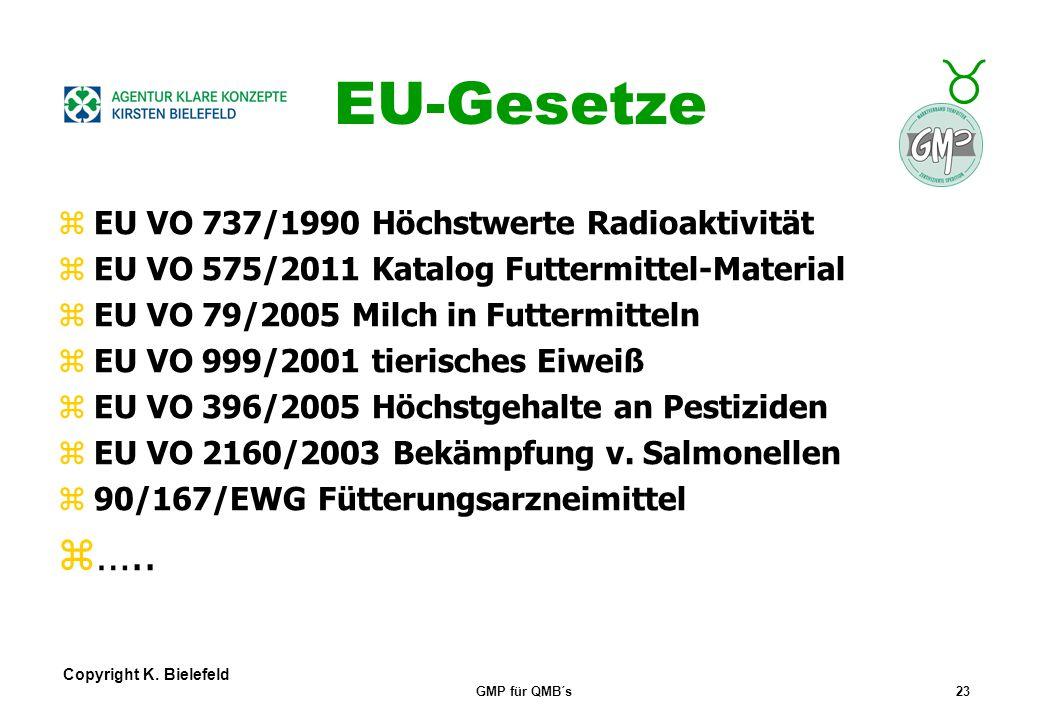 EU-Gesetze ….. EU VO 737/1990 Höchstwerte Radioaktivität