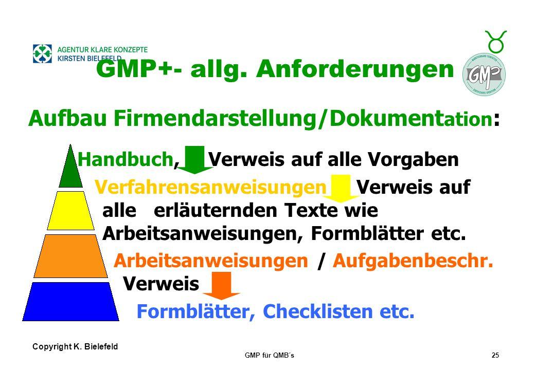 GMP+- allg. Anforderungen
