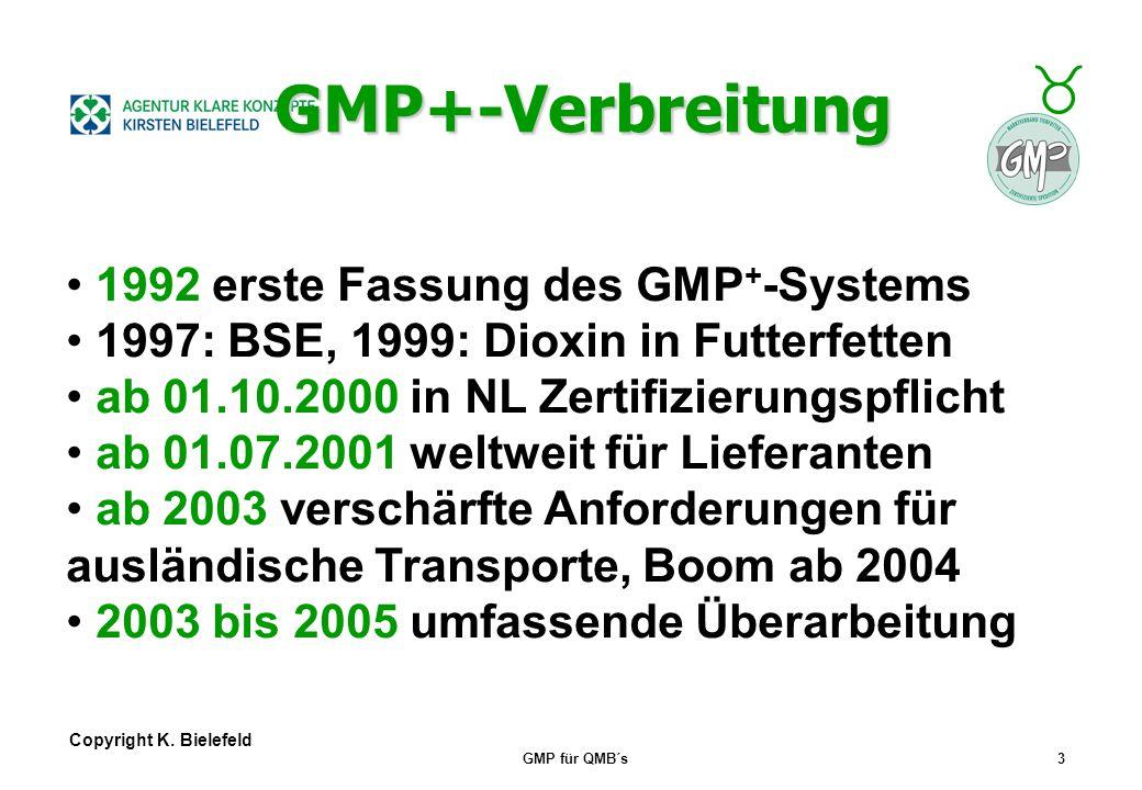 GMP+-Verbreitung 1992 erste Fassung des GMP+-Systems