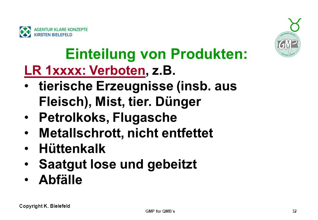 Einteilung von Produkten: