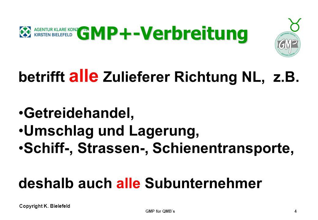 GMP+-Verbreitung betrifft alle Zulieferer Richtung NL, z.B.