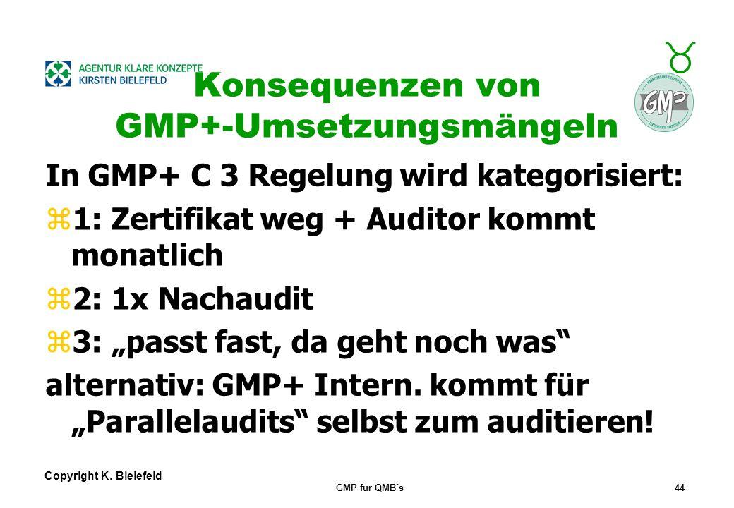 Konsequenzen von GMP+-Umsetzungsmängeln