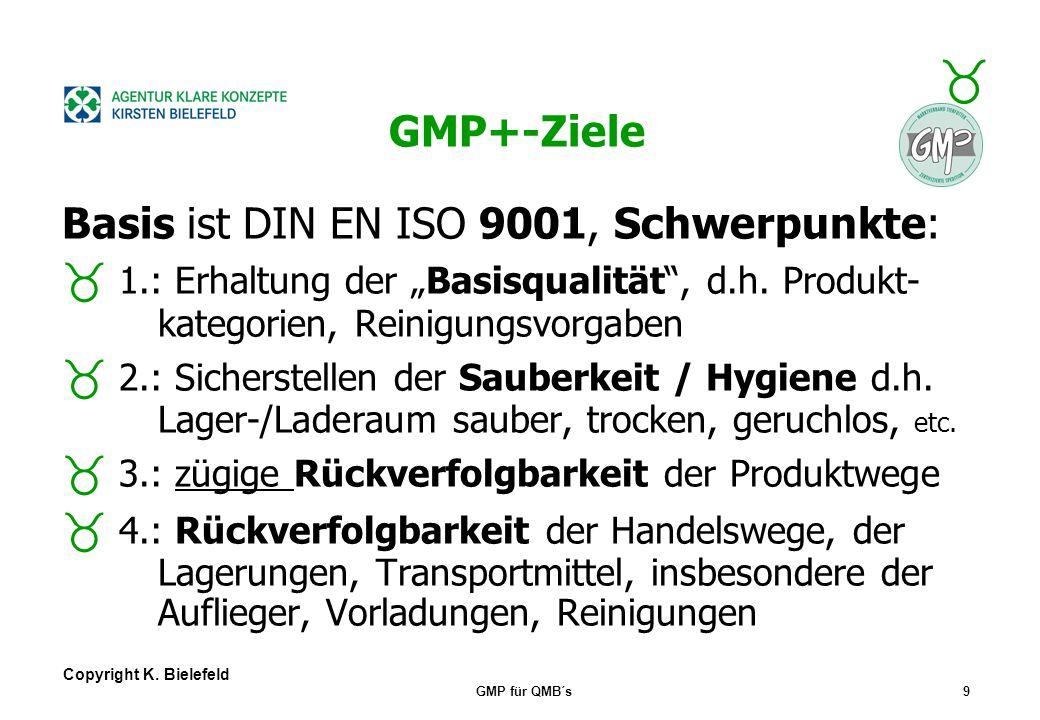 Basis ist DIN EN ISO 9001, Schwerpunkte: