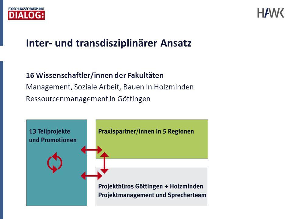 Inter- und transdisziplinärer Ansatz