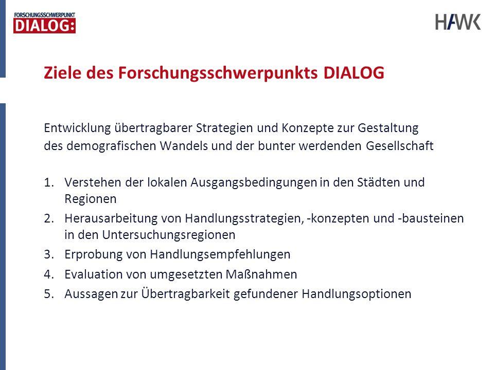 Ziele des Forschungsschwerpunkts DIALOG