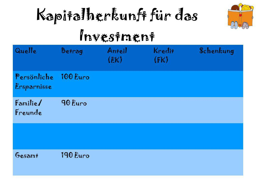 Kapitalherkunft für das Investment