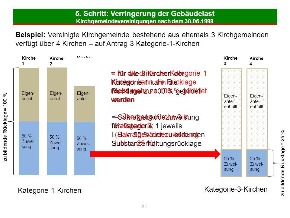 5. Schritt: Verringerung der Gebäudelast Kirchgemeindevereinigungen nach dem 30.06.1998