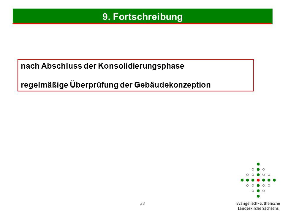 9. Fortschreibung nach Abschluss der Konsolidierungsphase