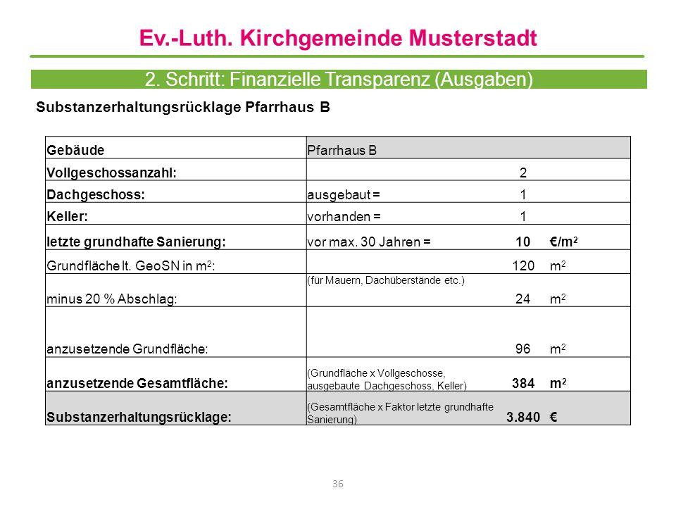 Ev.-Luth. Kirchgemeinde Musterstadt
