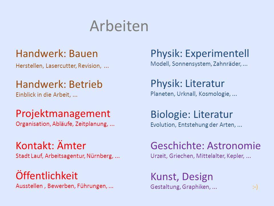 Arbeiten Handwerk: Bauen Physik: Experimentell Handwerk: Betrieb