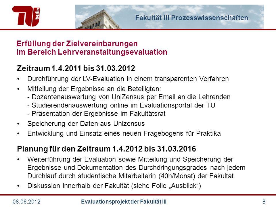 Planung für den Zeitraum 1.4.2012 bis 31.03.2016