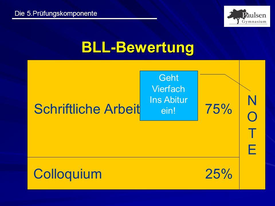 BLL-Bewertung N Schriftliche Arbeit 75% O T E Colloquium 25% Geht