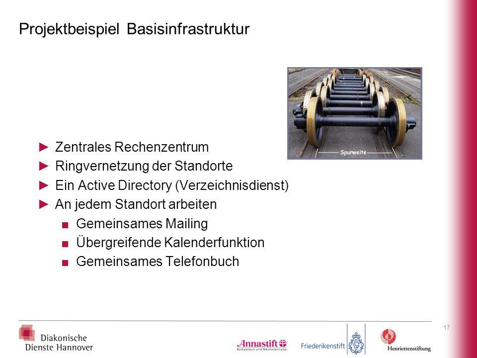Projektbeispiel Basisinfrastruktur