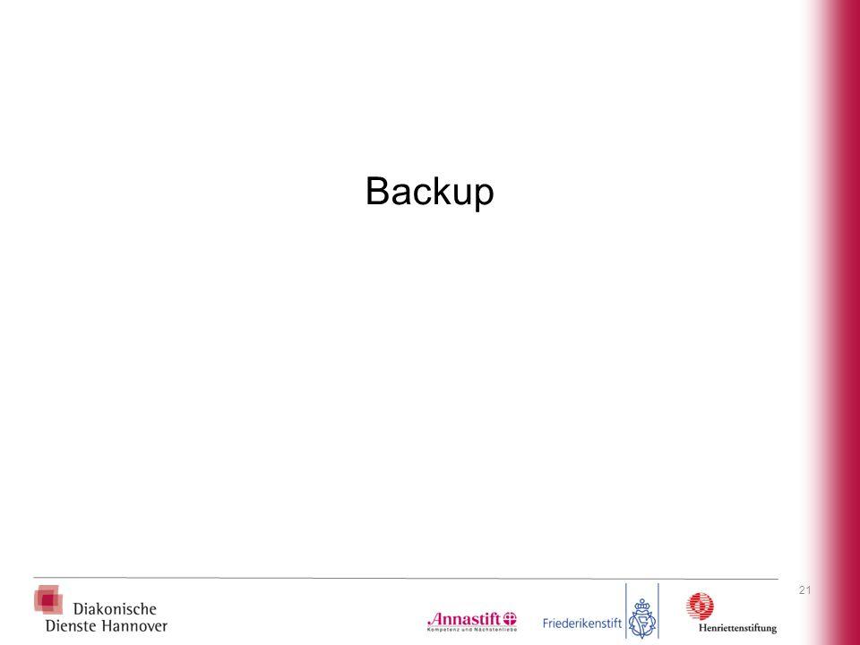 Ende des Vortrags Backup