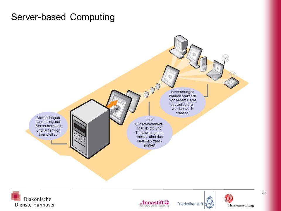 Server-based Computing