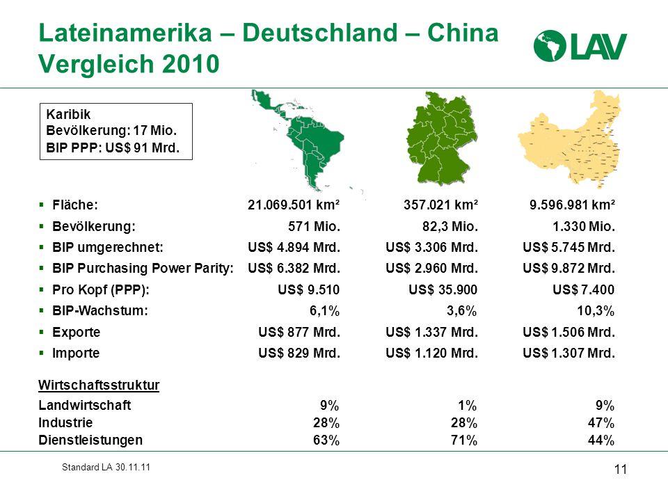 Lateinamerika – Deutschland – China Vergleich 2010
