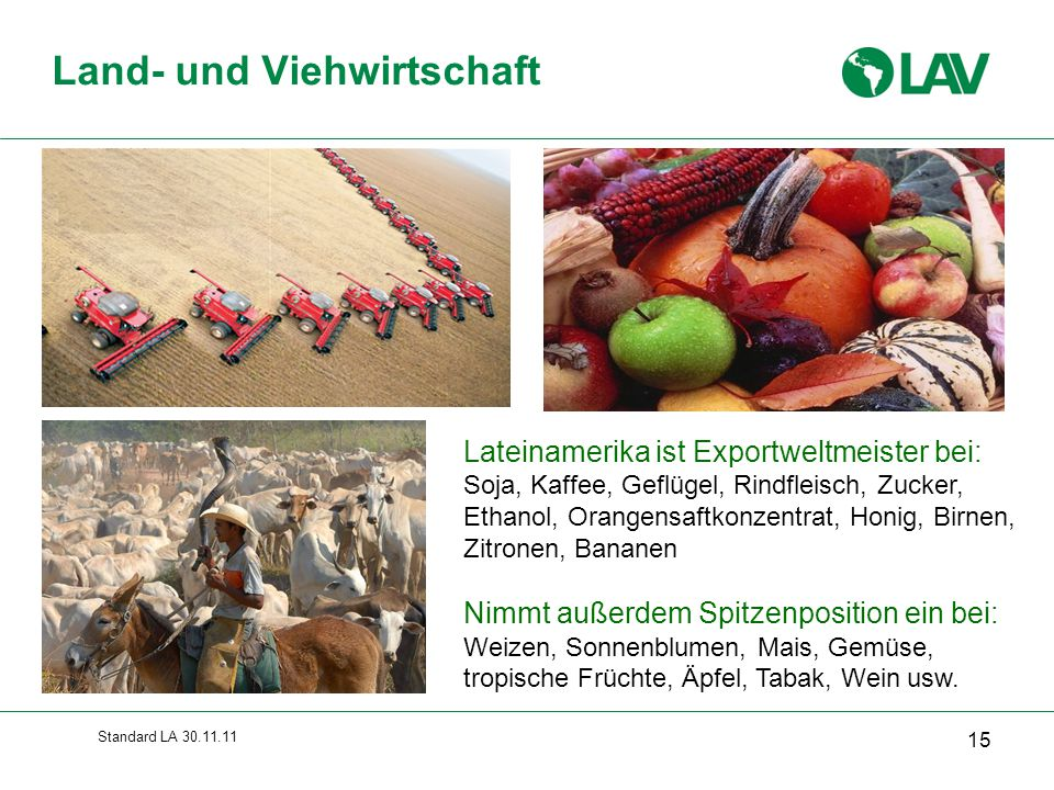 Land- und Viehwirtschaft