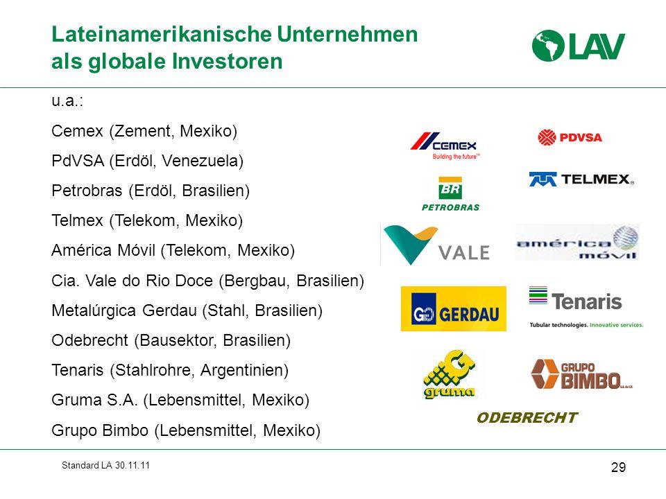 Lateinamerikanische Unternehmen als globale Investoren
