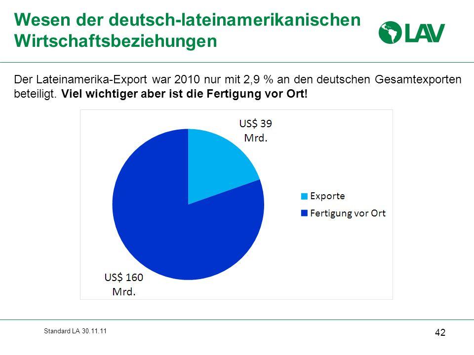 Wesen der deutsch-lateinamerikanischen Wirtschaftsbeziehungen