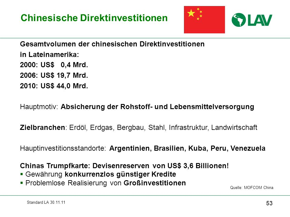 Chinesische Direktinvestitionen