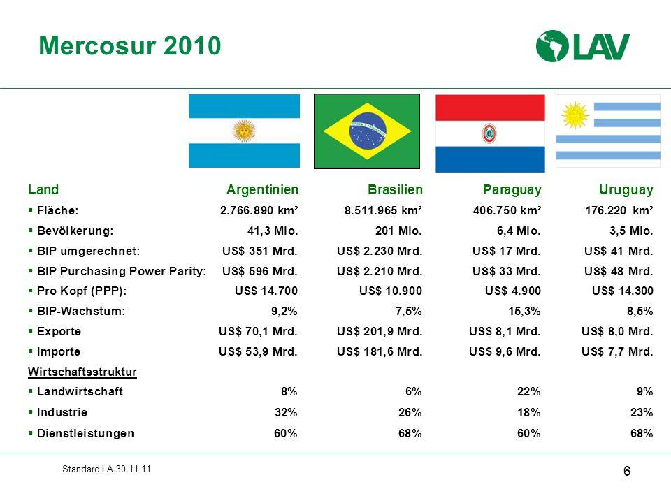 Mercosur 2010 Flagge und Karte gemeinsam,