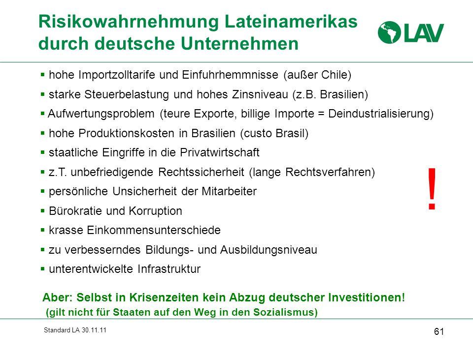 ! Risikowahrnehmung Lateinamerikas durch deutsche Unternehmen