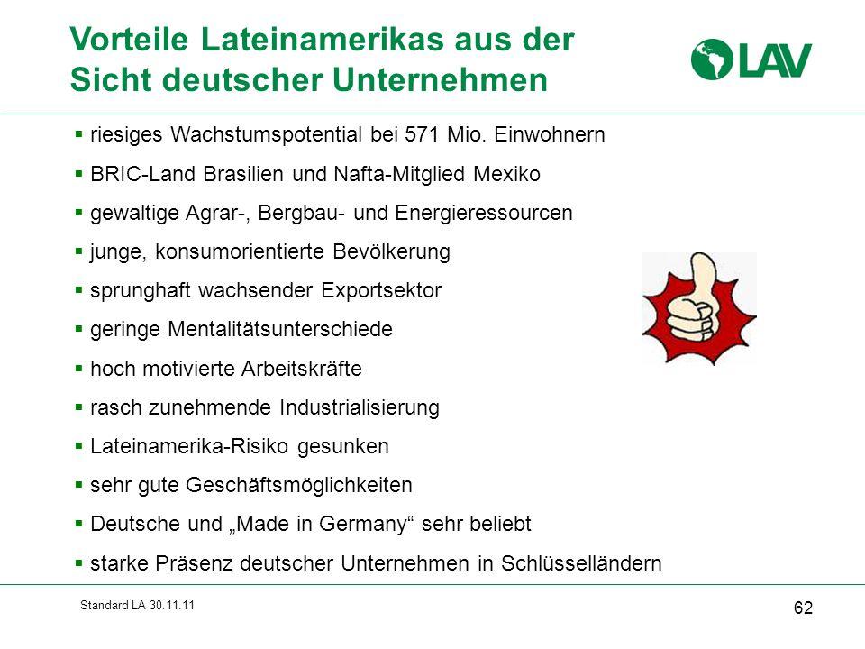 Vorteile Lateinamerikas aus der Sicht deutscher Unternehmen