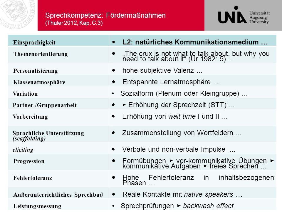 Sprechkompetenz: Fördermaßnahmen (Thaler 2012, Kap. C.3)