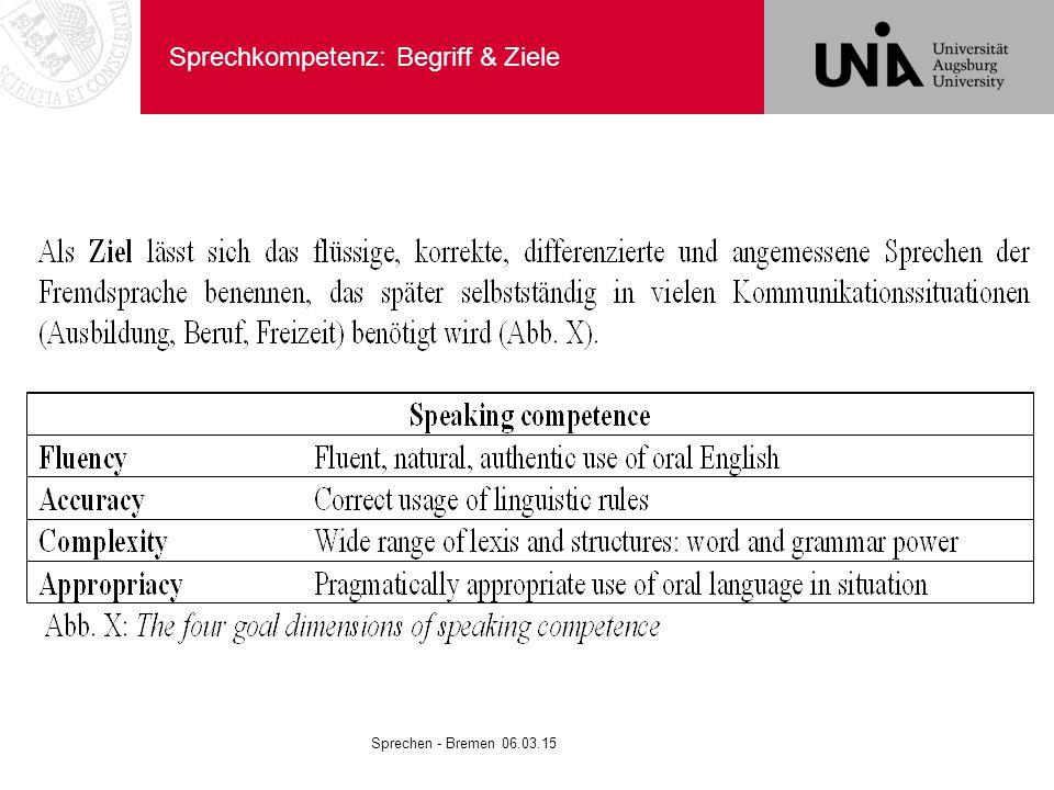 Sprechkompetenz: Begriff & Ziele