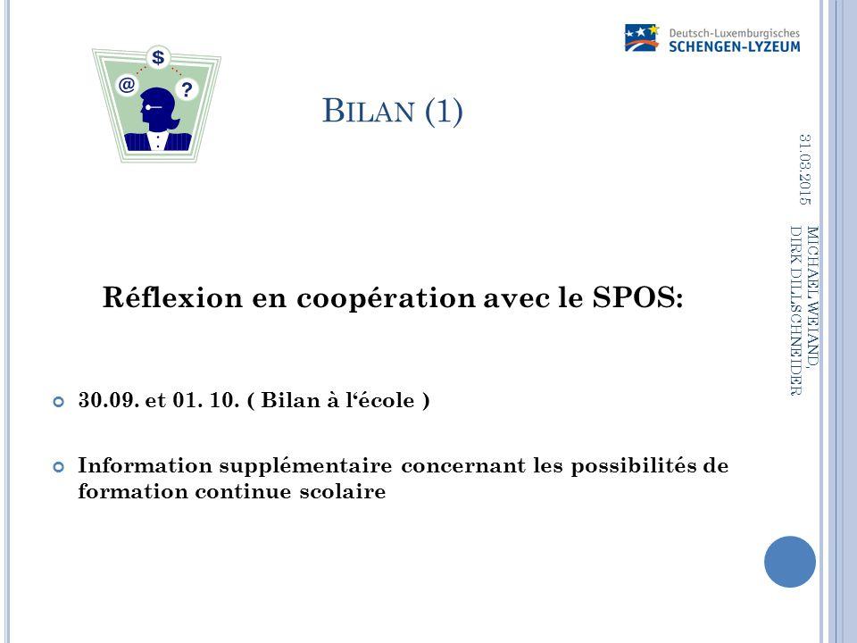 Réflexion en coopération avec le SPOS: