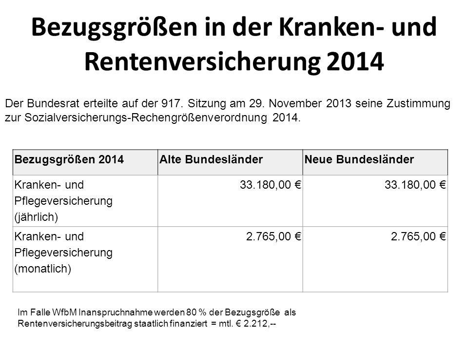 Bezugsgrößen in der Kranken- und Rentenversicherung 2014
