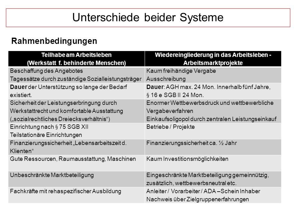 Unterschiede beider Systeme