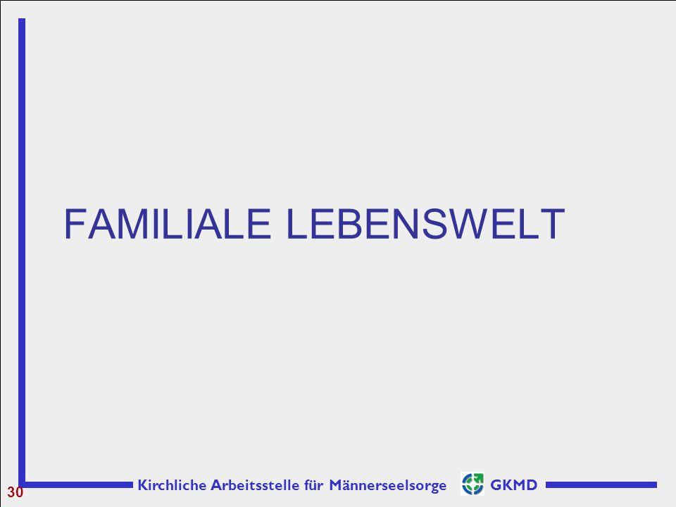 FAMILIALE LEBENSWELT 30