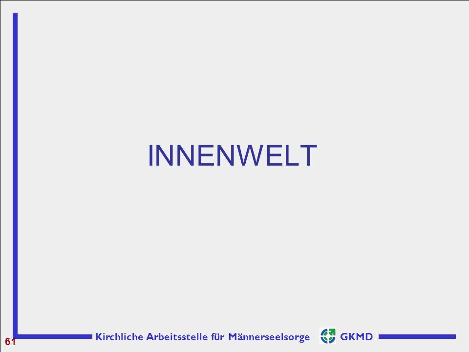 INNENWELT 61