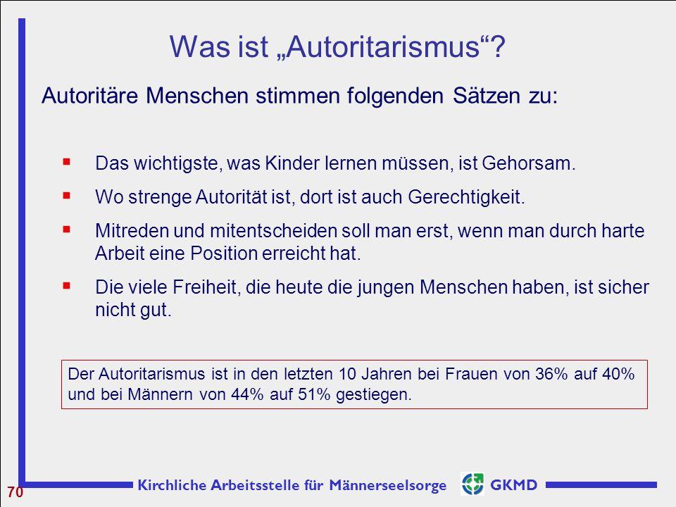 """Was ist """"Autoritarismus"""