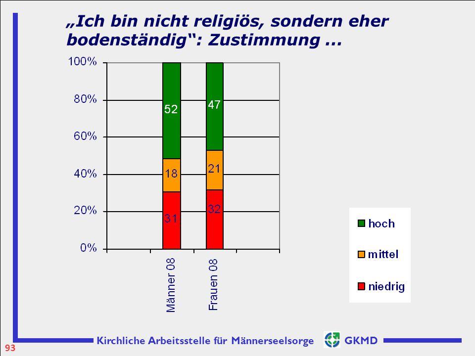 """""""Ich bin nicht religiös, sondern eher bodenständig : Zustimmung ..."""