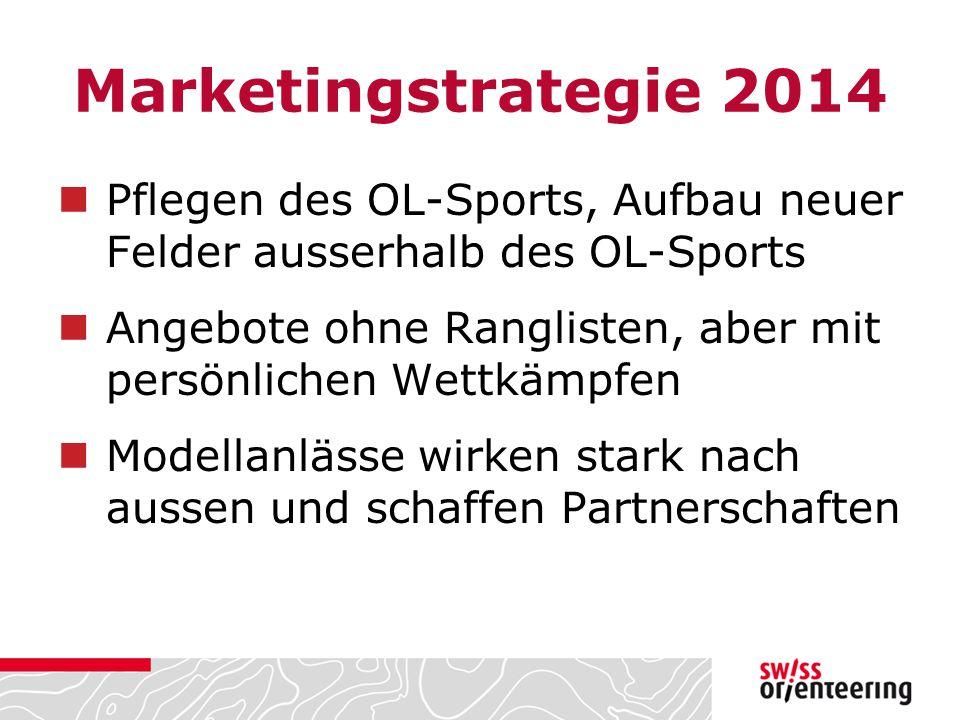 Marketingstrategie 2014 Pflegen des OL-Sports, Aufbau neuer Felder ausserhalb des OL-Sports.